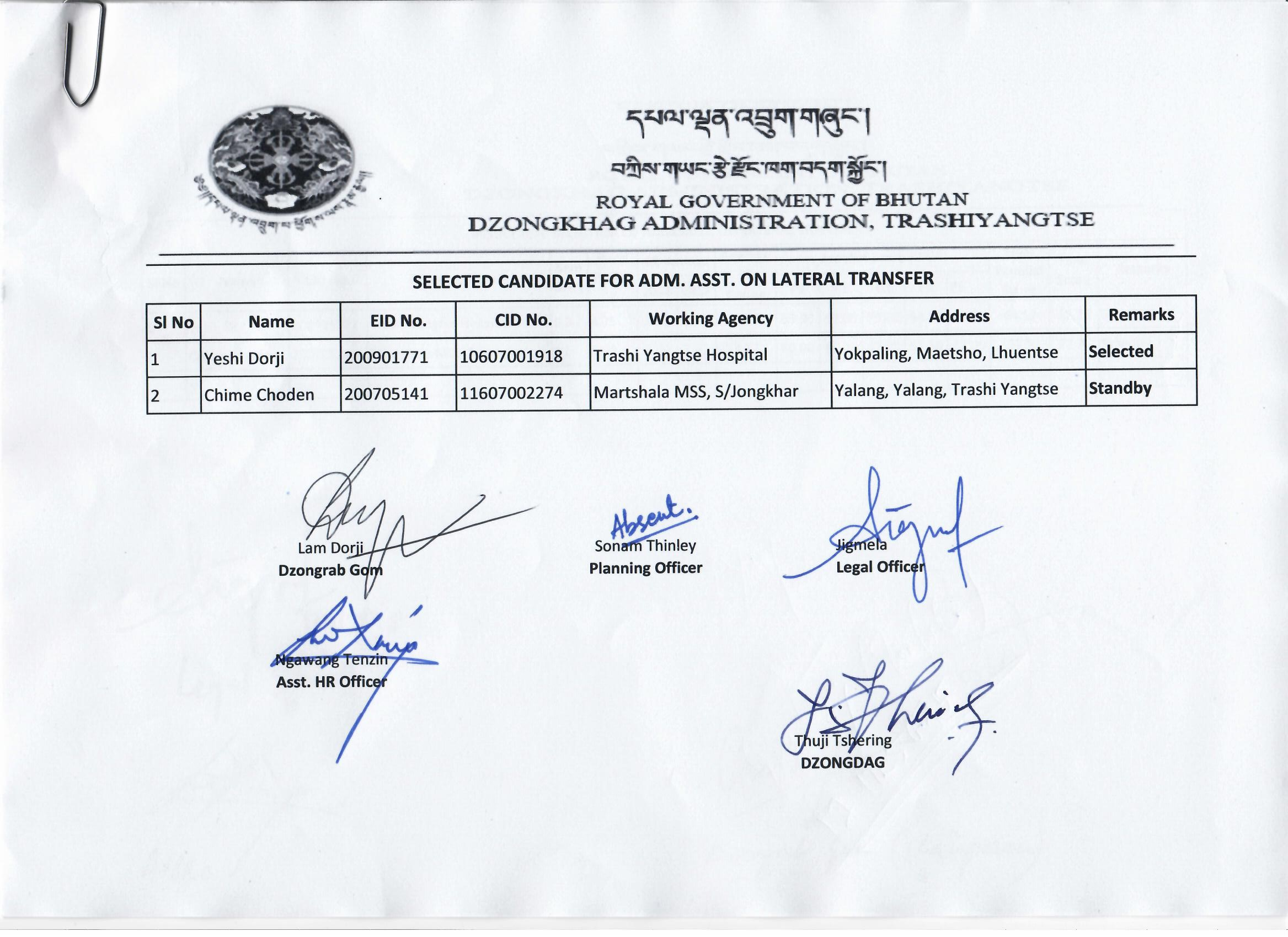 Selected Candidates For The Post Of ADM.ASST On Lateral Transfer